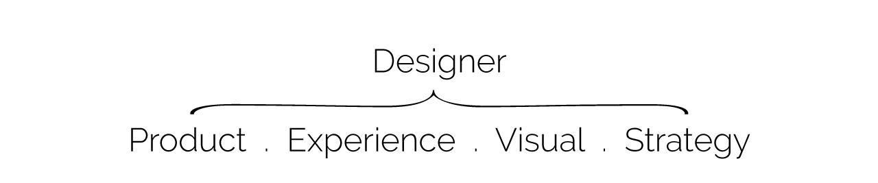 designerheader