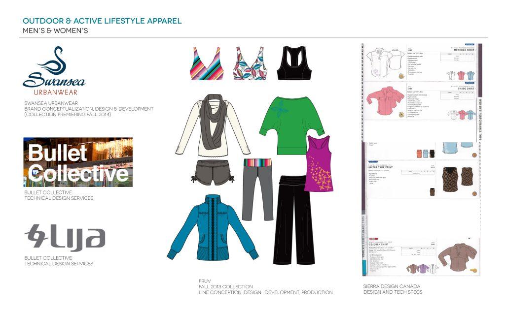 Product-Portfoliopages